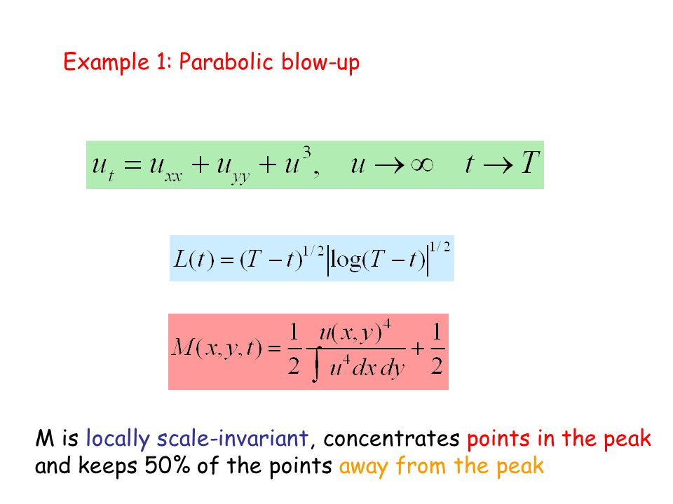 Example 1: Parabolic blow-up M is locally scale-invariant, concentrates points in the peak and keeps 50% of the points away from the peak