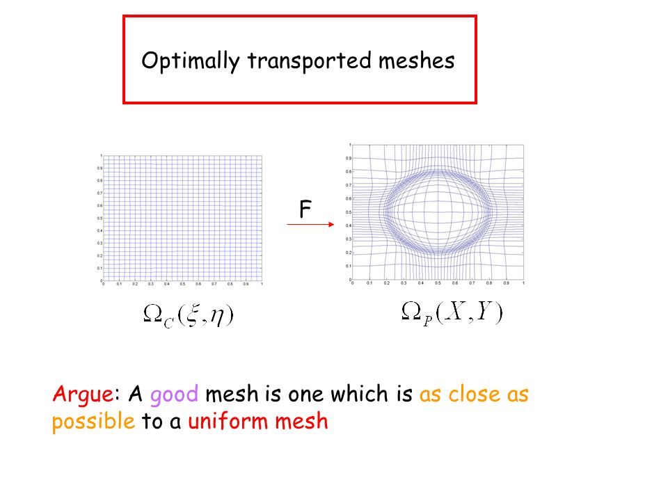 F Optimally transported meshes Argue: A good mesh is one which is as close as possible to a uniform mesh