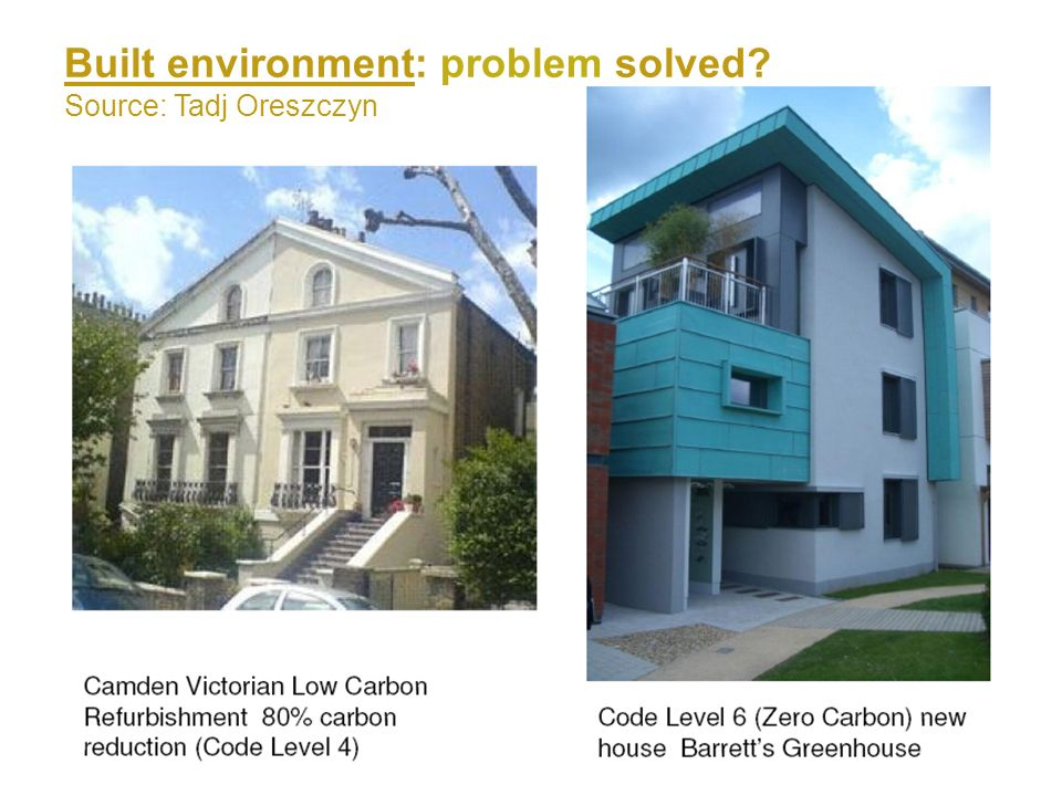 Built environment: problem solved Source: Tadj Oreszczyn
