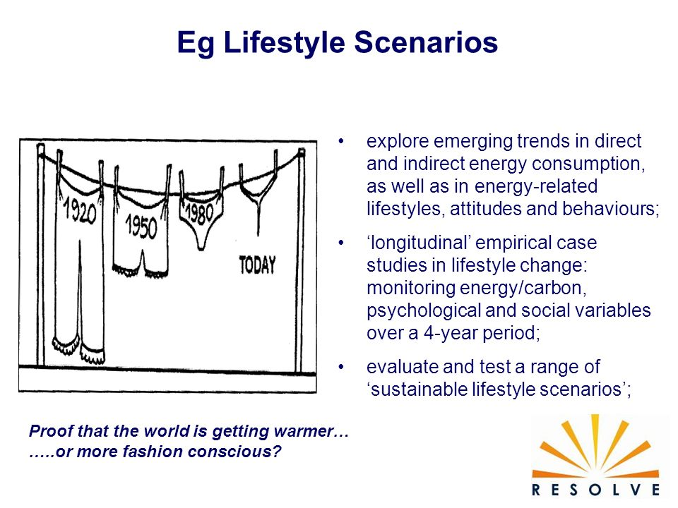 Eg Lifestyle Scenarios Proof that the world is getting warmer… …..or more fashion conscious.