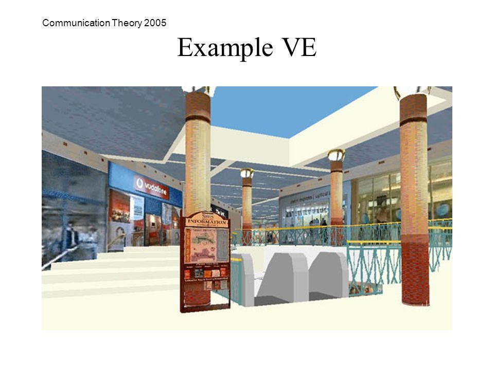 Communication Theory 2005 Example VE