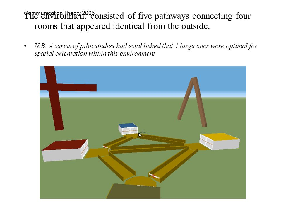 Communication Theory 2005 The environment consisted of five pathways connecting four rooms that appeared identical from the outside.
