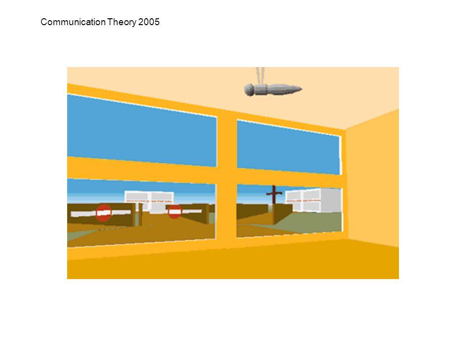 Communication Theory 2005