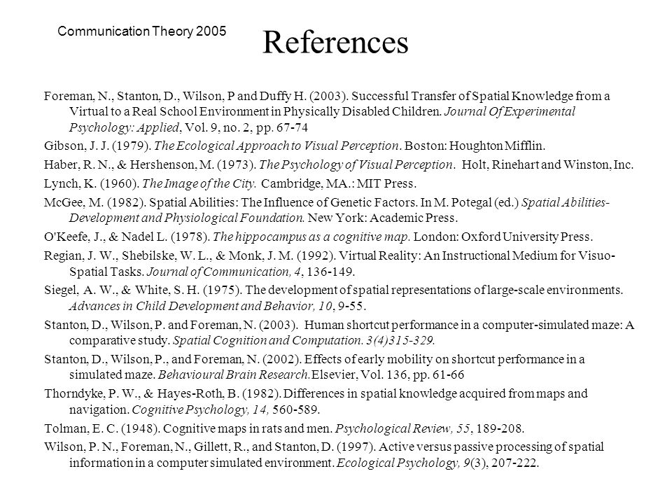 Communication Theory 2005 References Foreman, N., Stanton, D., Wilson, P and Duffy H.