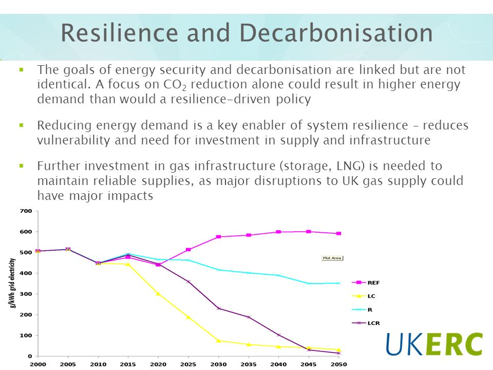 Resilience and Decarbonisation The goals of energy security and decarbonisation are linked but are not identical.