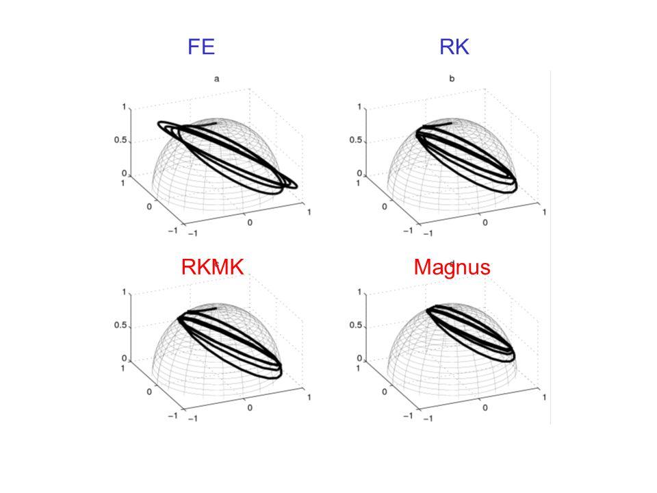 FE RK RKMK Magnus