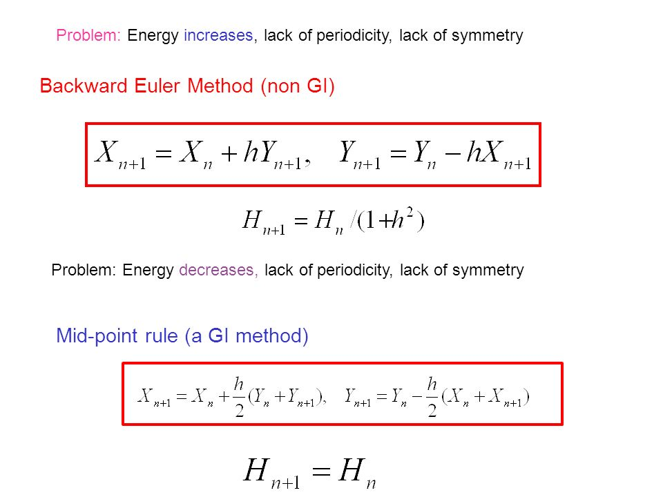 Problem: Energy increases, lack of periodicity, lack of symmetry Backward Euler Method (non GI) Problem: Energy decreases, lack of periodicity, lack o