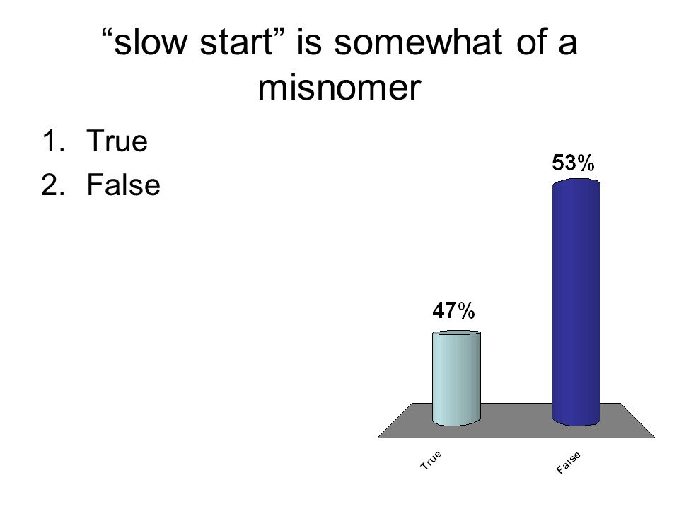 slow start is somewhat of a misnomer 1.True 2.False