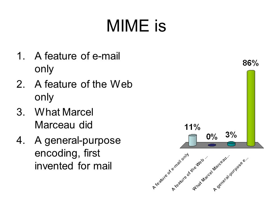 MIME is 1.A feature of e-mail only 2.A feature of the Web only 3.What Marcel Marceau did 4.A general-purpose encoding, first invented for mail