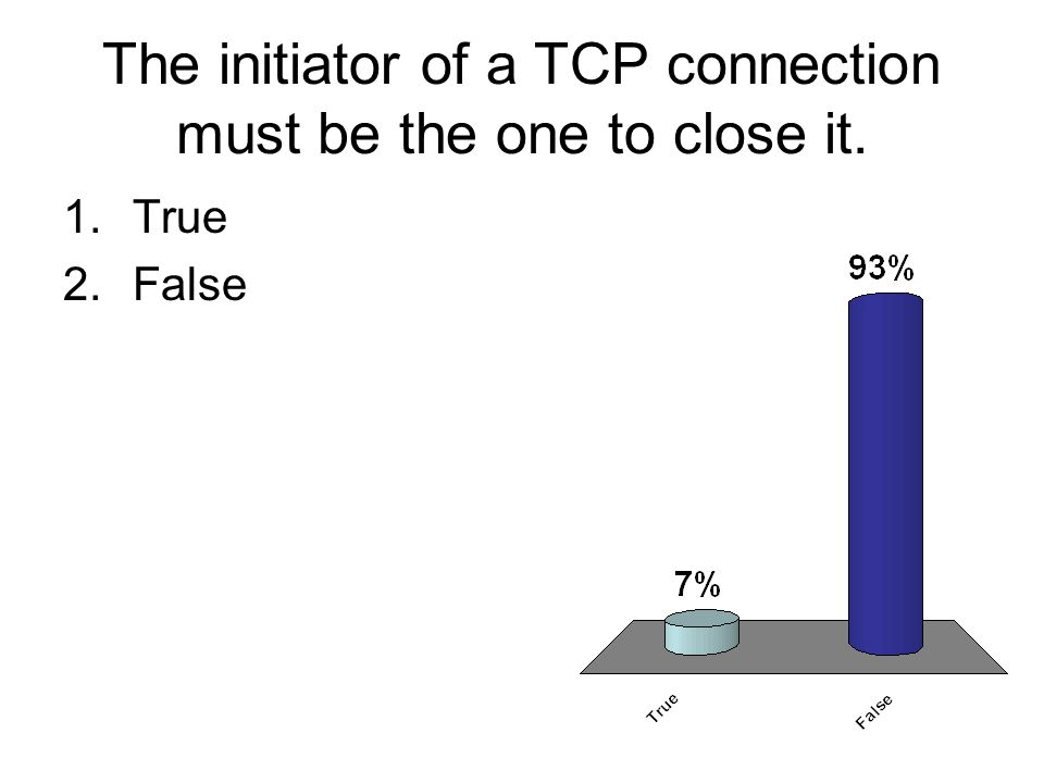 The initiator of a TCP connection must be the one to close it. 1.True 2.False