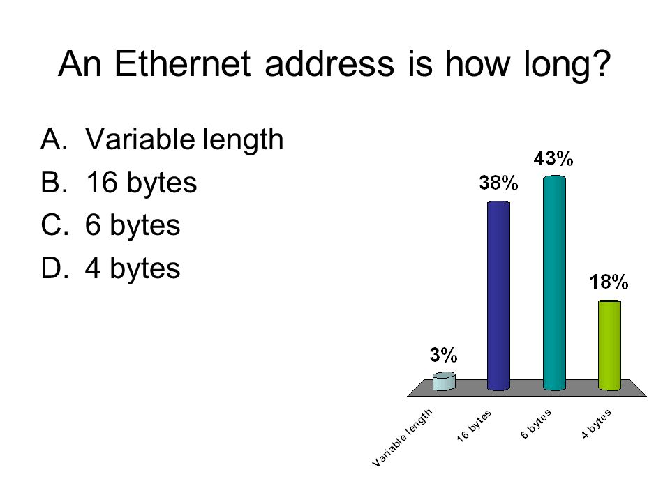 An Ethernet address is how long A.Variable length B.16 bytes C.6 bytes D.4 bytes