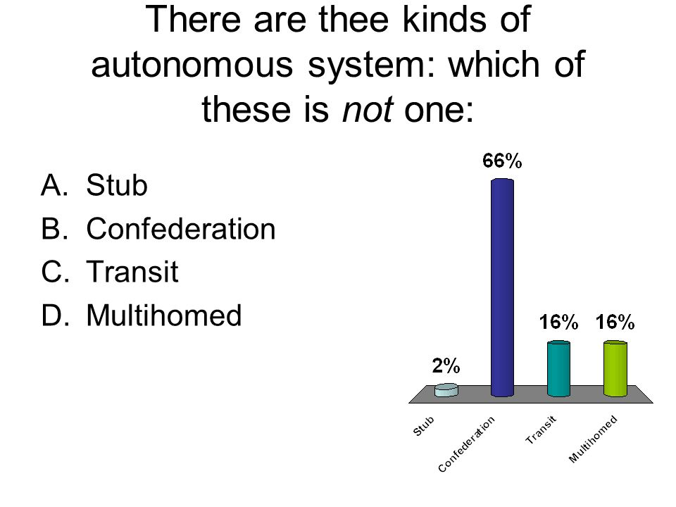 There are thee kinds of autonomous system: which of these is not one: A.Stub B.Confederation C.Transit D.Multihomed