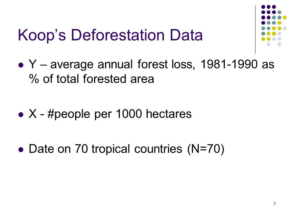 3 Koops Deforestation Data Y – average annual forest loss, 1981-1990 as % of total forested area X - #people per 1000 hectares Date on 70 tropical countries (N=70)