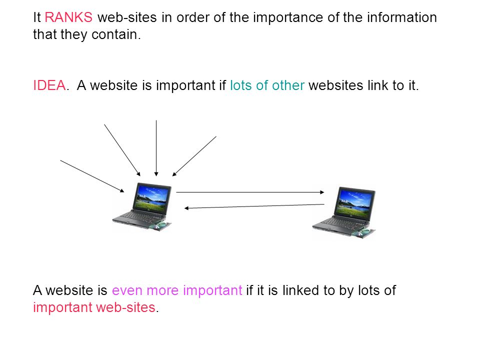 The Maths Behind Google Google searches for information stored on many web-sites.