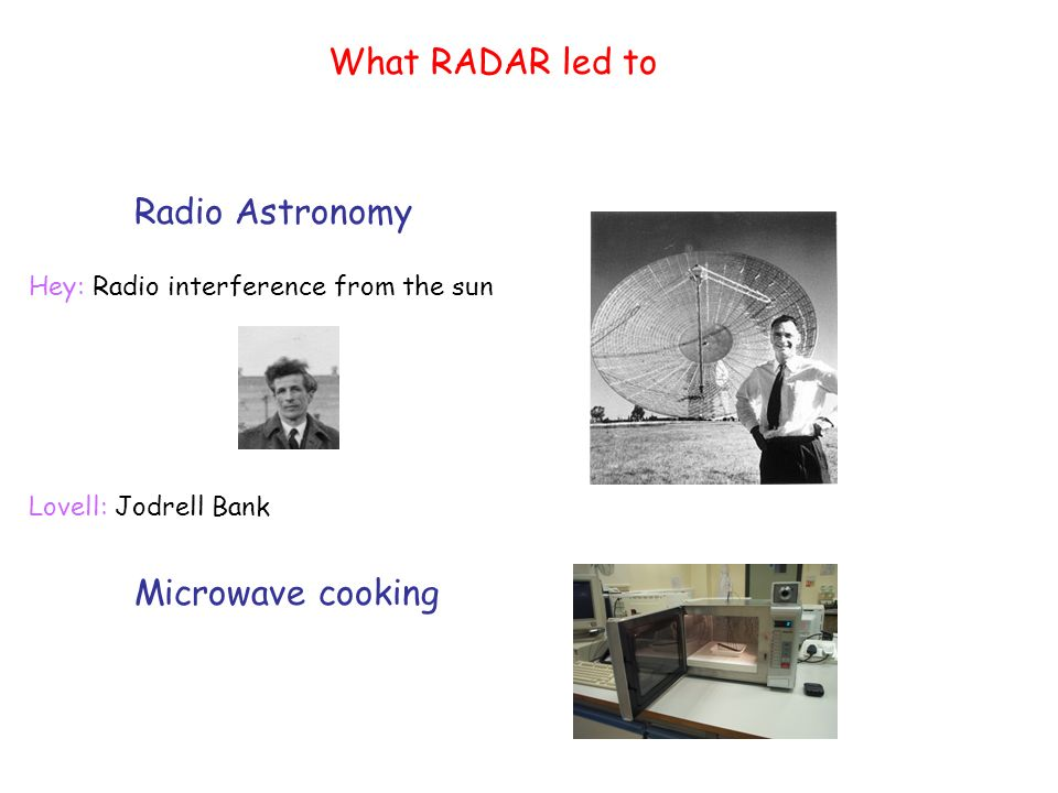 What RADAR led to Radio Astronomy Microwave cooking Hey: Radio interference from the sun Lovell: Jodrell Bank