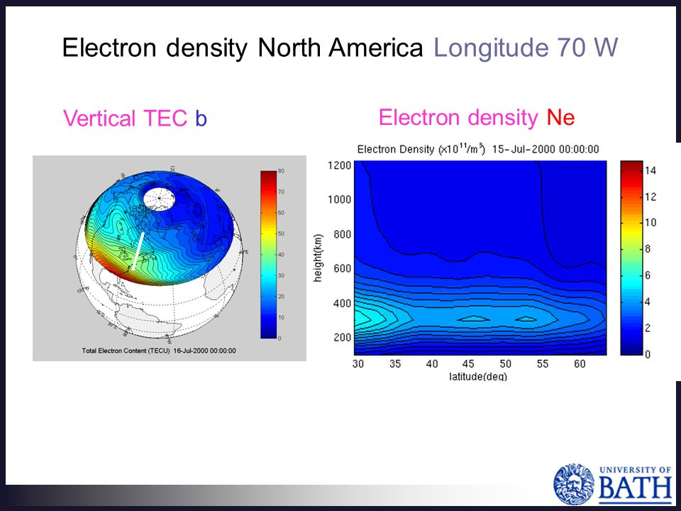 Electron density North America Longitude 70 W Vertical TEC b Electron density Ne