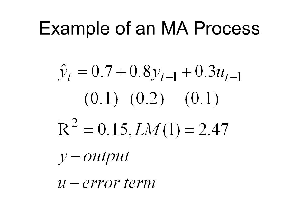 Example of an MA Process