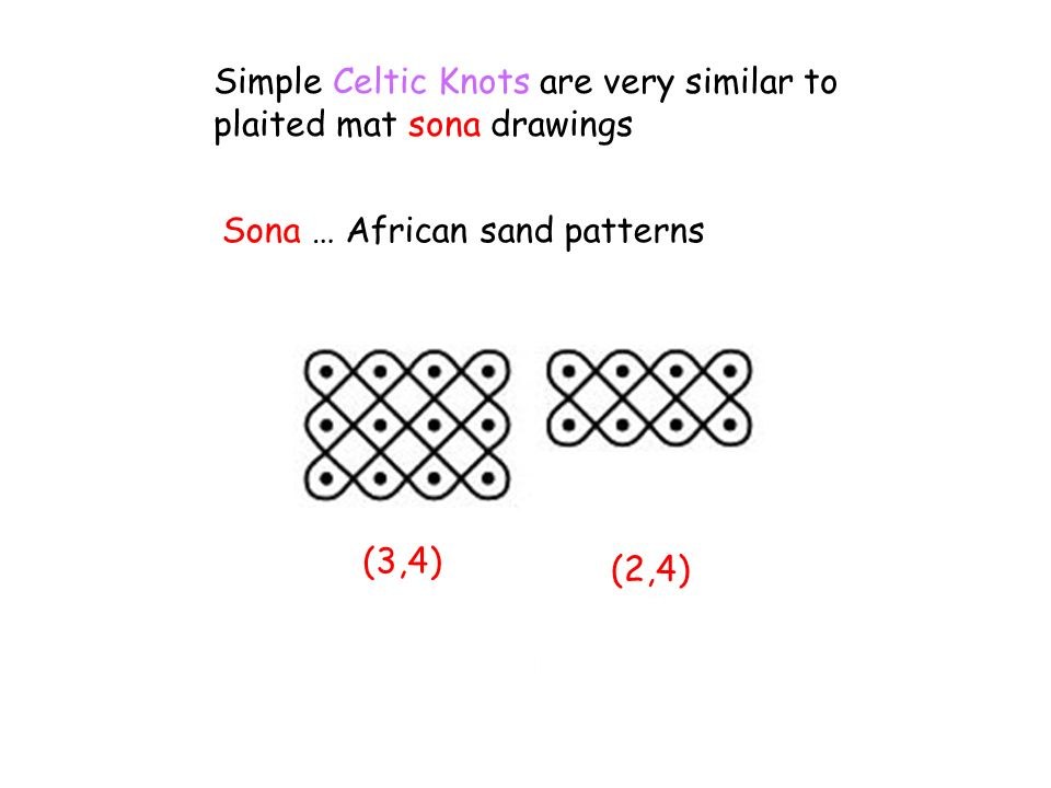 Simple Celtic Knots are very similar to plaited mat sona drawings Sona … African sand patterns (3,4) (2,4)