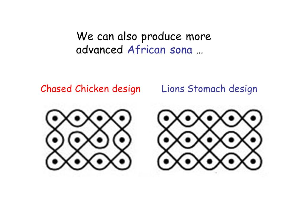 We can also produce more advanced African sona … Chased Chicken designLions Stomach design