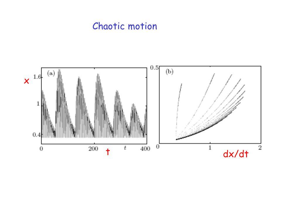 Chaotic motion x dx/dt t