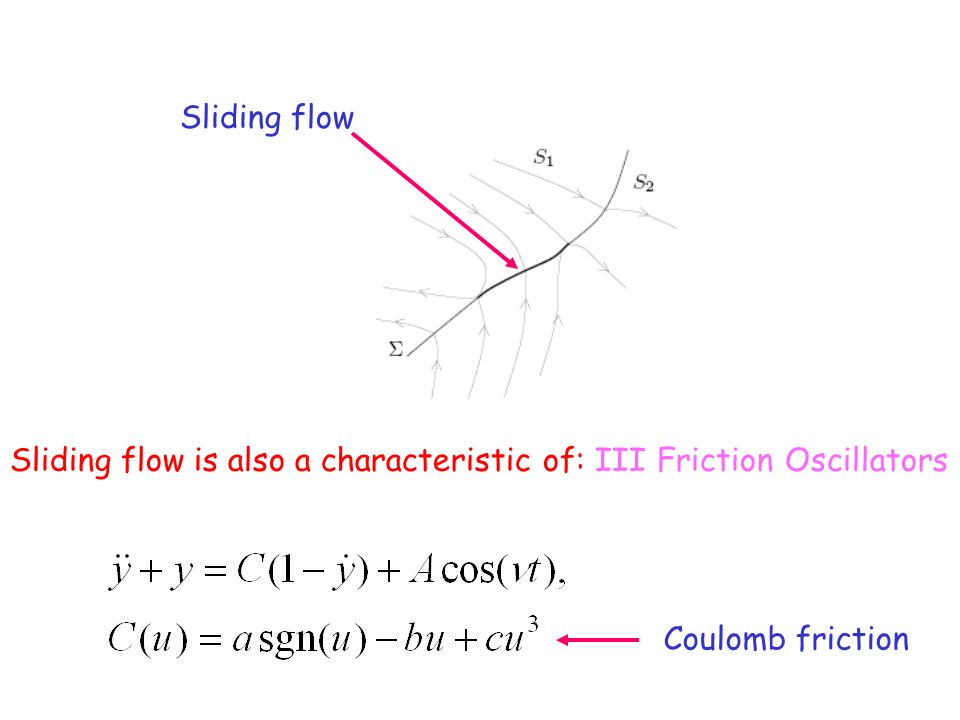 Sliding flow Sliding flow is also a characteristic of: III Friction Oscillators Coulomb friction