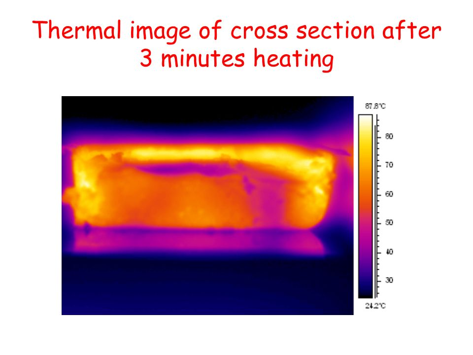 Thermal image of cross section after 3 minutes heating