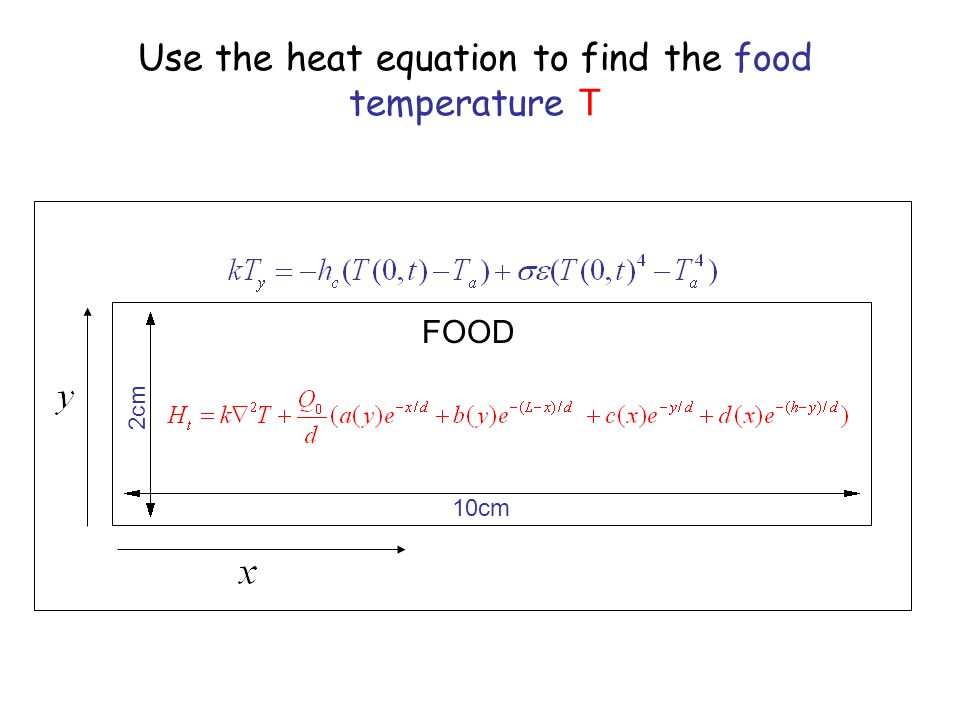 Use the heat equation to find the food temperature T 10cm 2cm FOOD