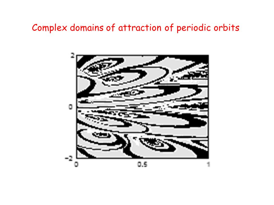 Complex domains of attraction of periodic orbits