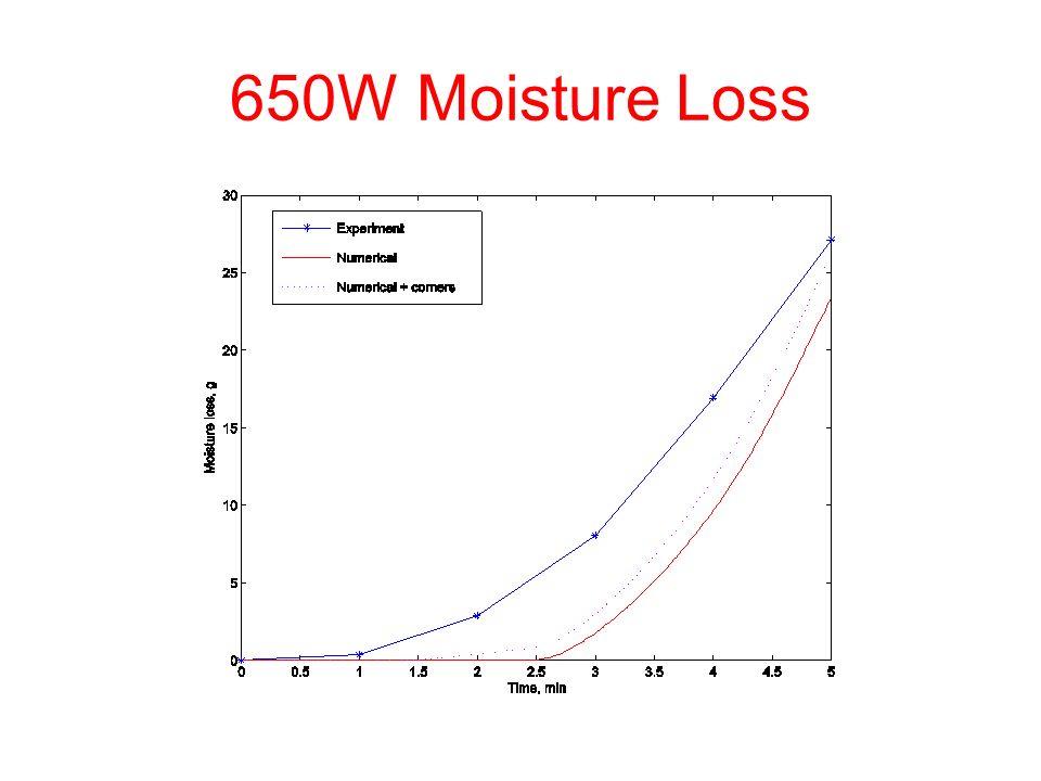 650W Moisture Loss
