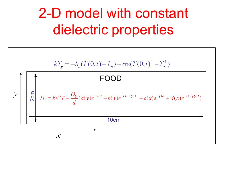 2-D model with constant dielectric properties 10cm 2cm FOOD