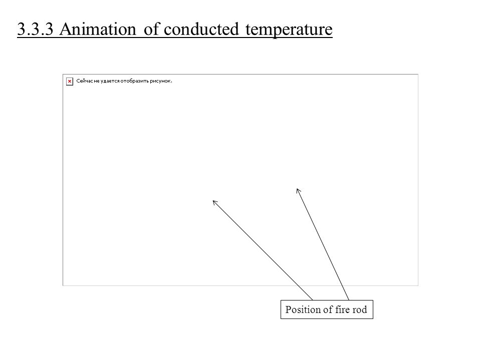 3.3.3 Animation of conducted temperature Position of fire rod