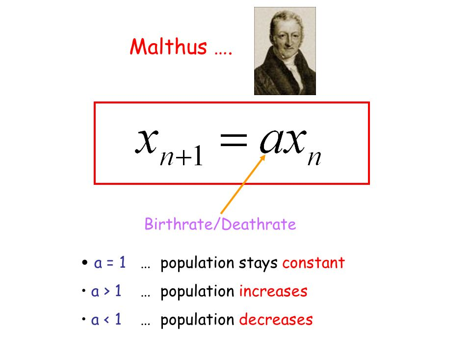 Malthus …. a = 1 … population stays constant a > 1 … population increases a < 1 … population decreases Birthrate/Deathrate