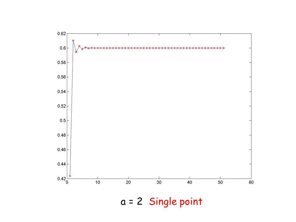 a = 2 Single point