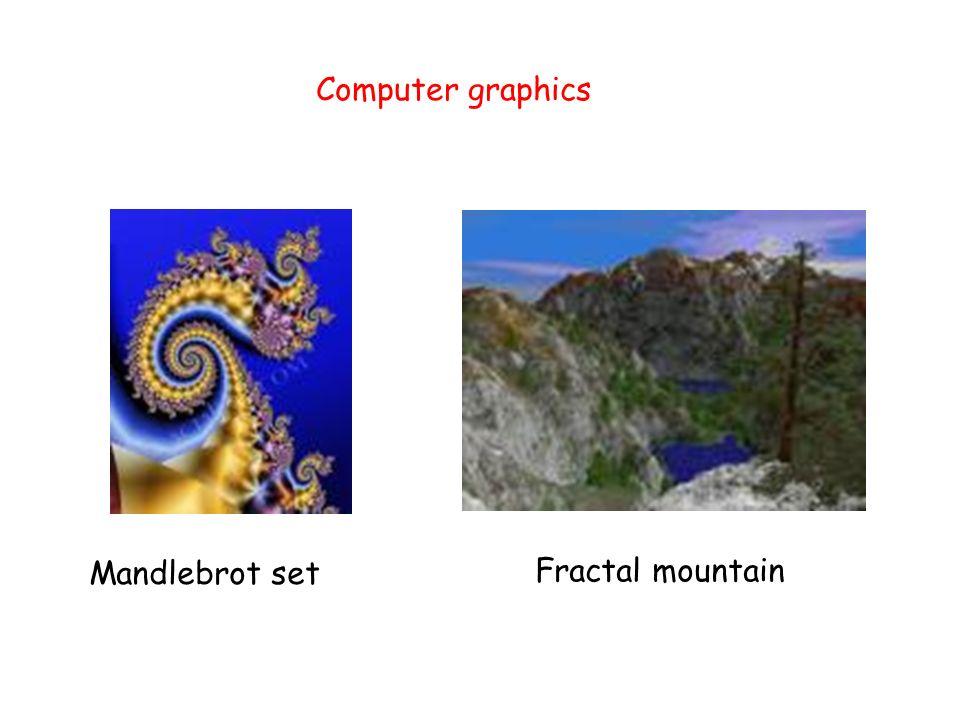 Mandlebrot set Fractal mountain Computer graphics