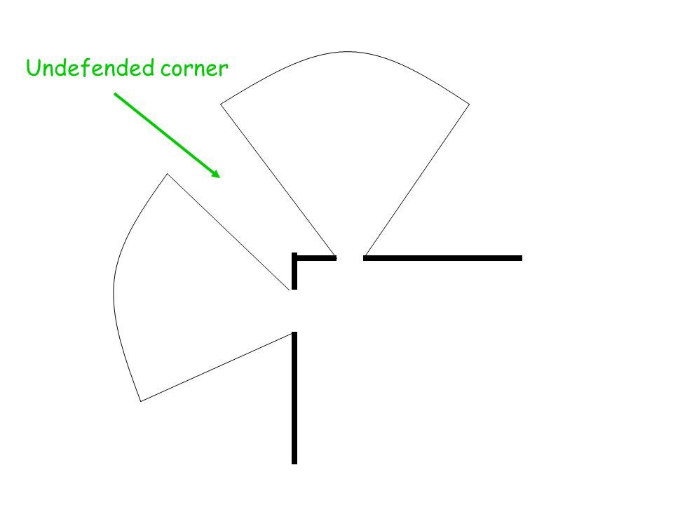 Undefended corner