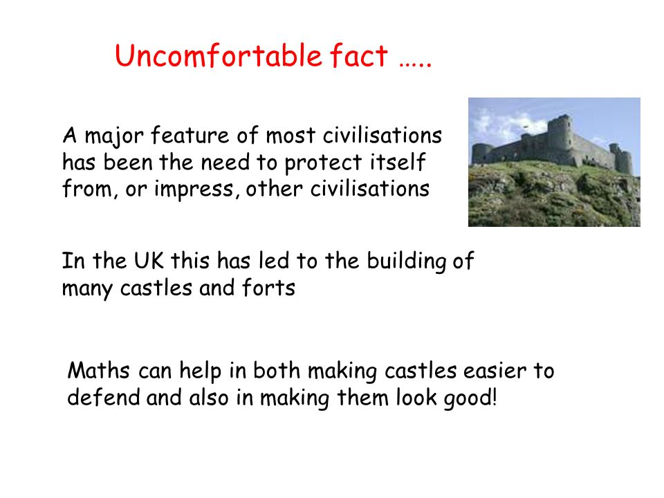 Uncomfortable fact …..