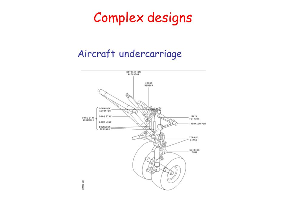 Aircraft undercarriage Complex designs