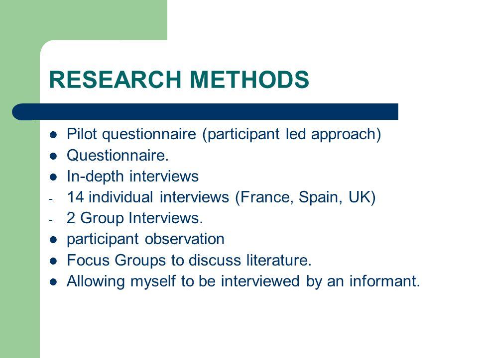 RESEARCH METHODS Pilot questionnaire (participant led approach) Questionnaire.
