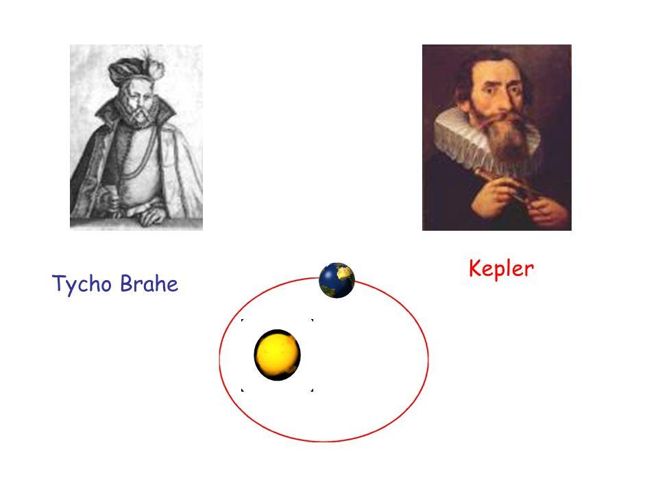 Tycho Brahe Kepler
