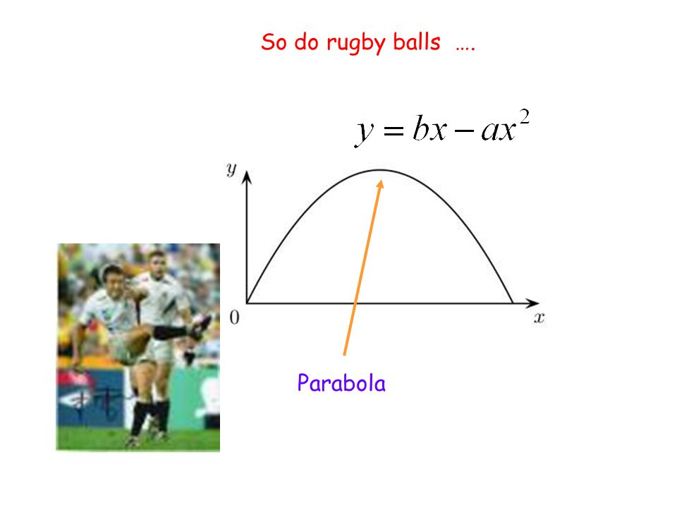 Parabola So do rugby balls ….