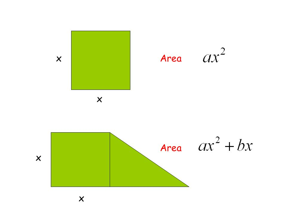 x x x x Area Area