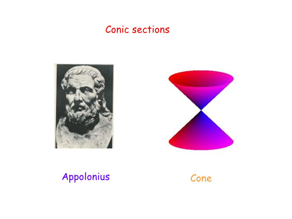 Conic sections Cone Appolonius