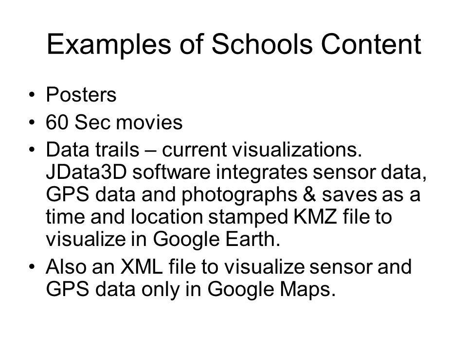 Examples of Schools Content Posters 60 Sec movies Data trails – current visualizations. JData3D software integrates sensor data, GPS data and photogra