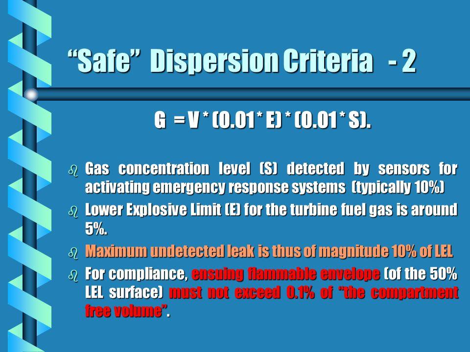 Safe Dispersion Criteria - 2 G = V * (0.01 * E) * (0.01 * S).