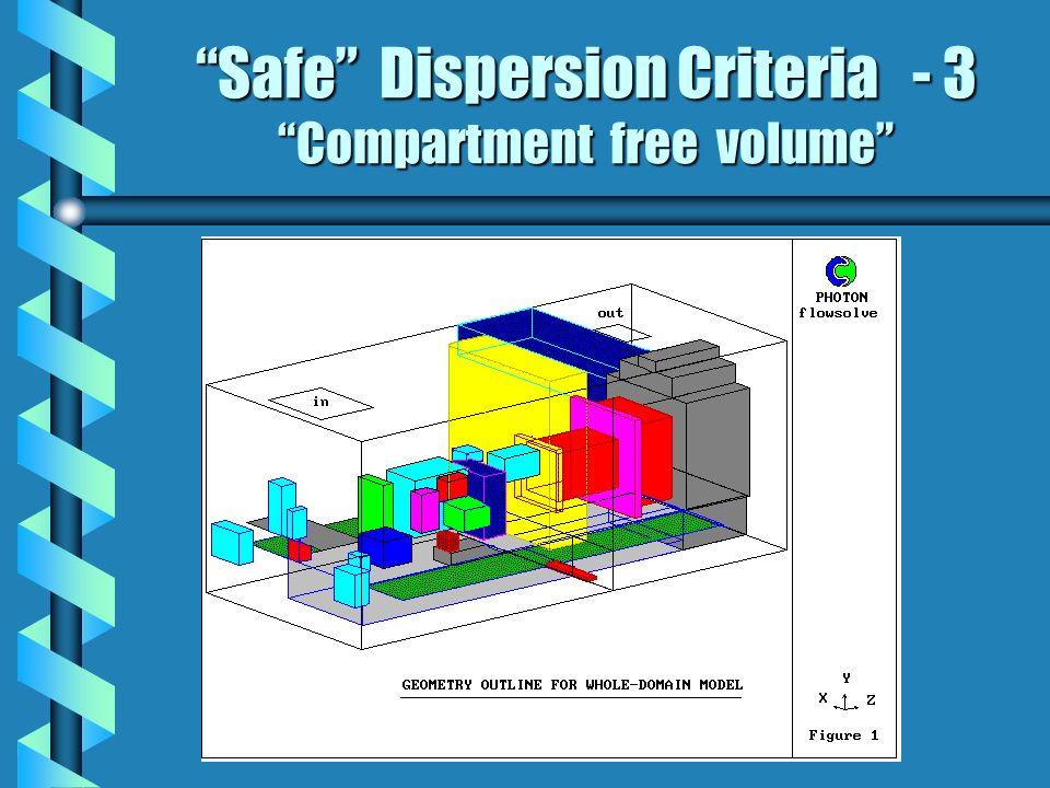 Safe Dispersion Criteria - 3 Compartment free volume