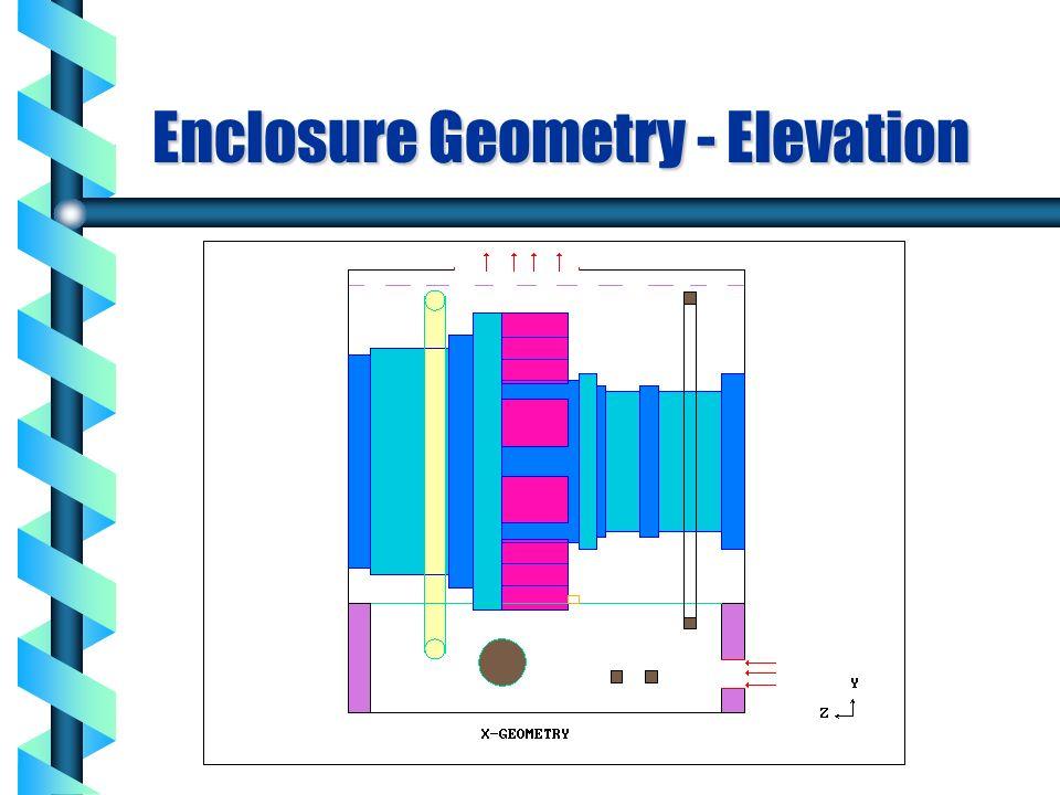 Enclosure Geometry - Elevation