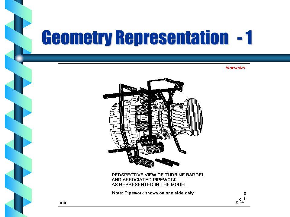 Geometry Representation - 1