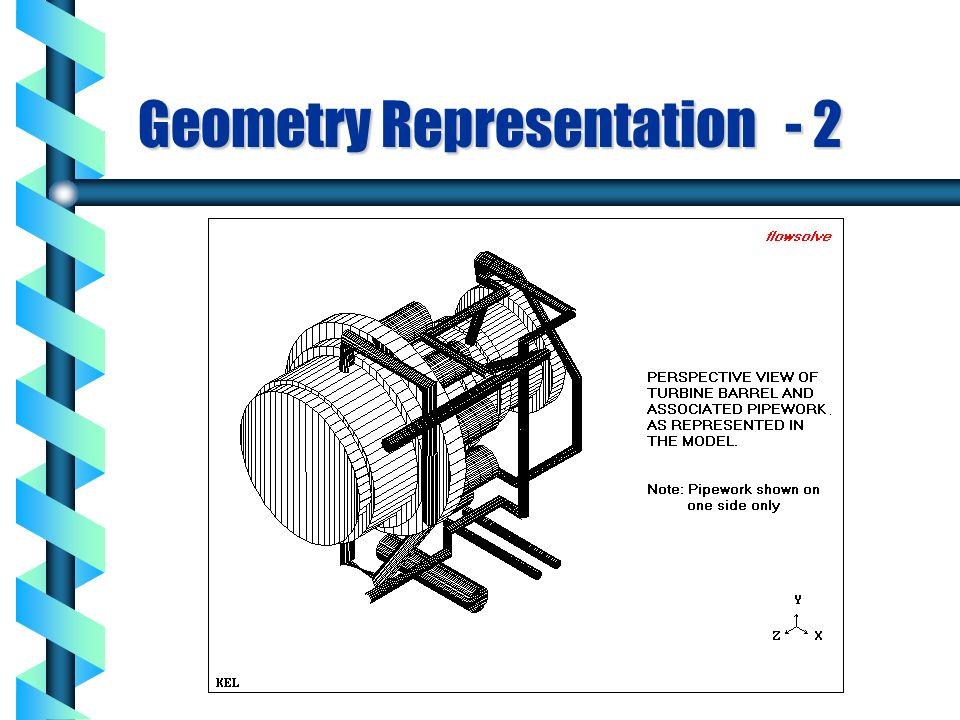 Geometry Representation - 2