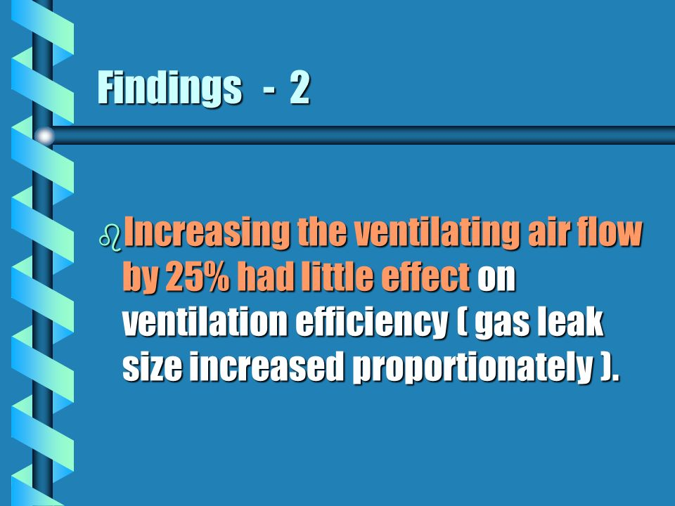Findings - 2 b Increasing the ventilating air flow by 25% had little effect on ventilation efficiency ( gas leak size increased proportionately ).