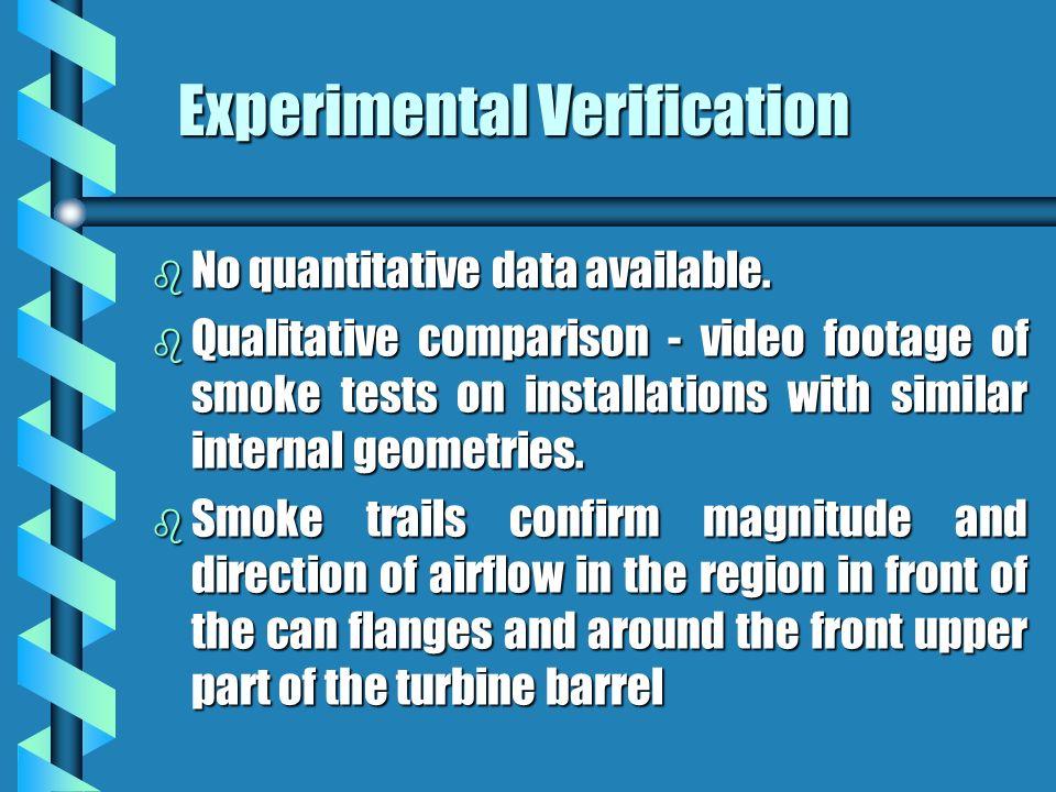 Experimental Verification b No quantitative data available.